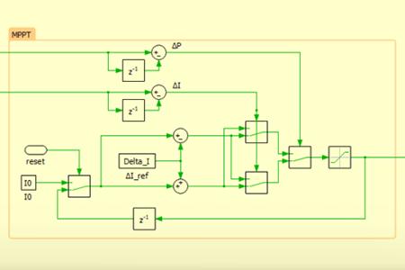 Multi-rate control on PLECS with ACG SDK