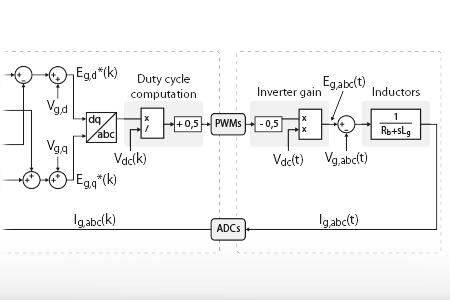 Vector current control