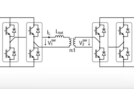 DAB – Dual Active Bridge converter control
