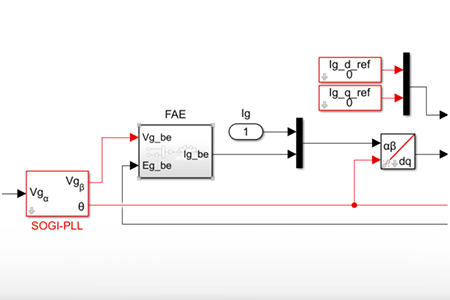 Fictive axis emulation (FAE) for single-phase inverter