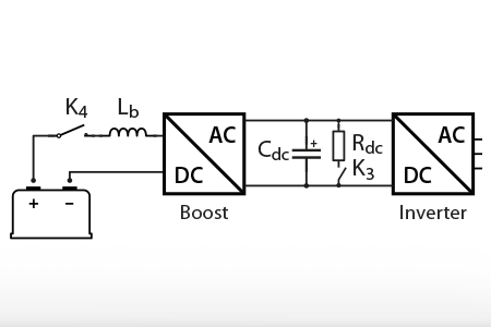 DC bus pre-charging techniques