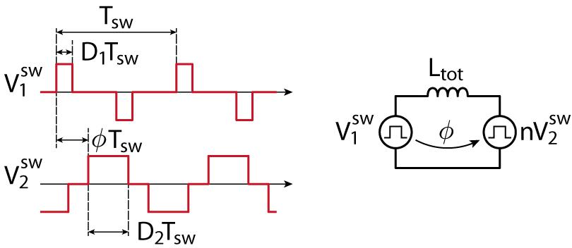 Simplified loss-less scheme of the dual active bridge converter.