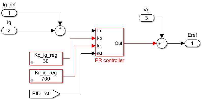 Simulink implementation of proportional resonant controller