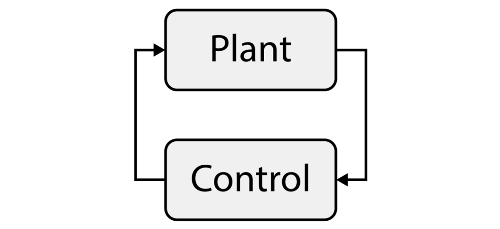Blocks used in simulation