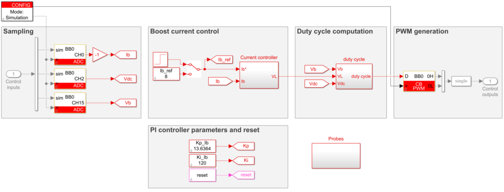 Boost inverter implementation overview, with PI controller