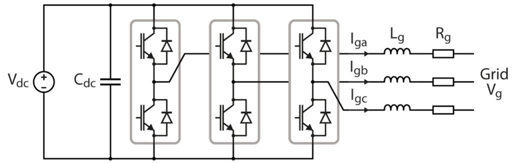 Three-phase grid tie inverter schematic
