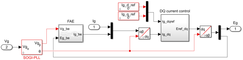 Fictive axis emulation for a grid-tie inverter in Simulink
