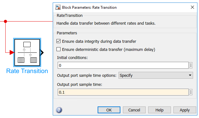 Rate transition block to define a slower task
