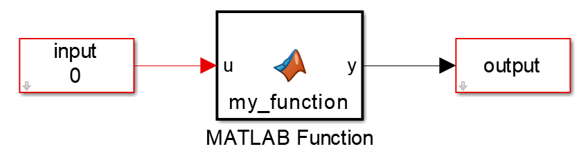 MATLAB function block
