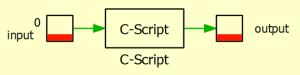 C-script usage in PLECS