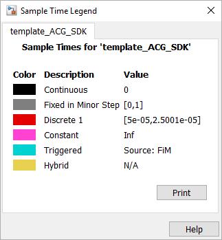 Sample time color legend