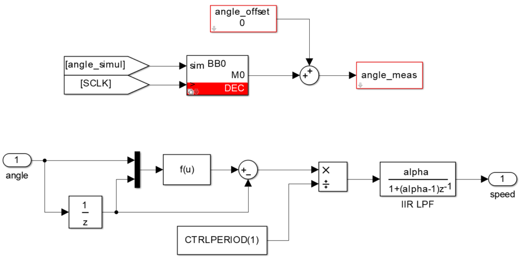 Simulink implementation of angle decoder