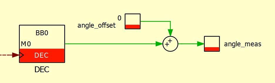PLECS implementation of angle decoder