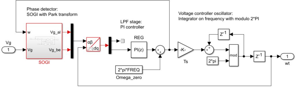 Implementation of single-phase SOGI-type PLL