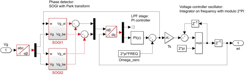 Implementation of three-phase SOGI-type PLL