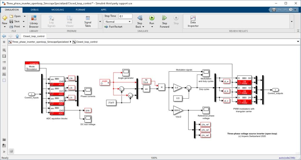 Three phase voltage source inverter Simulink control model