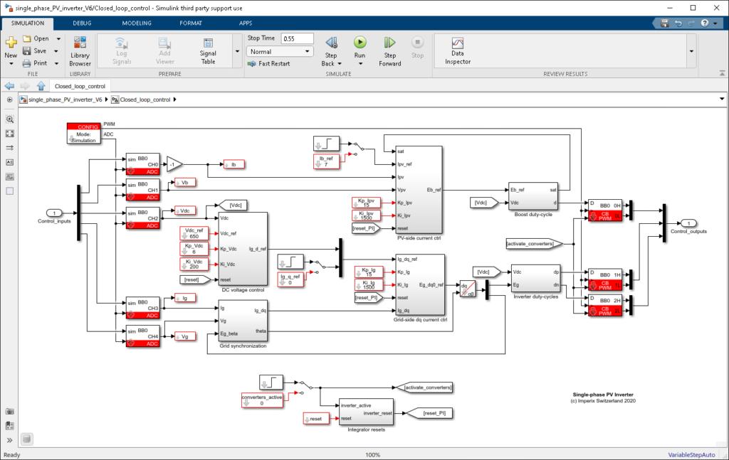 Simulink control model of single-phase PV inverter