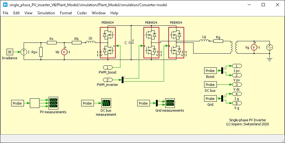Simulink plant model of single-phase PV inverter