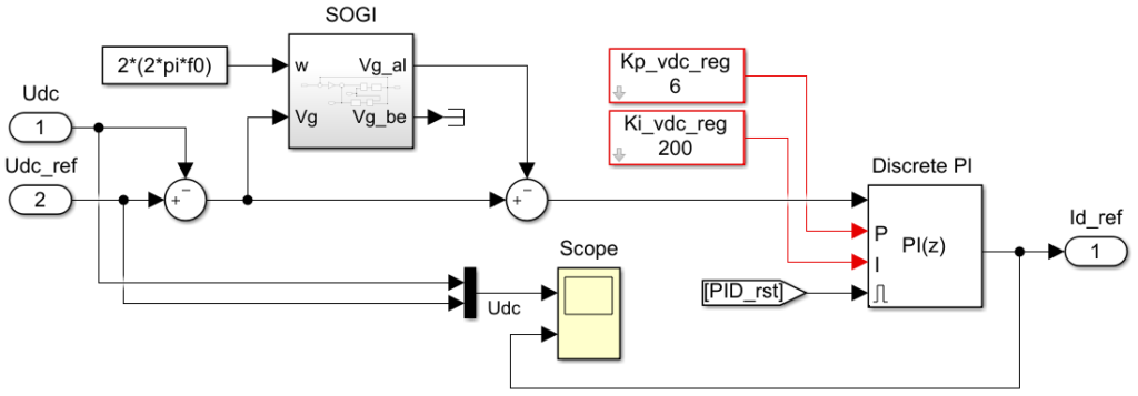 DC bus voltage control model for single-phase PV inverter