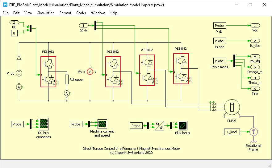 Motor inverter direct torque control
