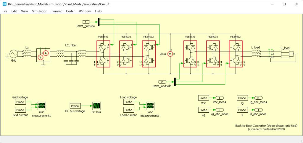 Back-to-back three-phase converter plant model