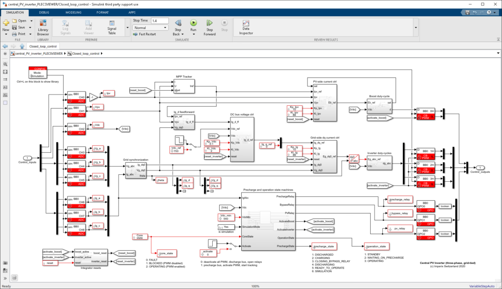 Simulink control model of the three-phase PV inverter
