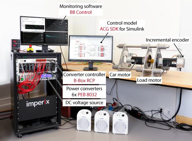 Electric car motor control testbench