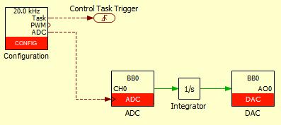 Continuous control blocks