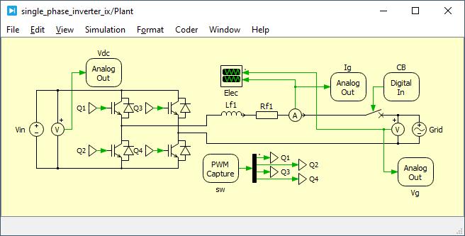 Single phase inverter  model
