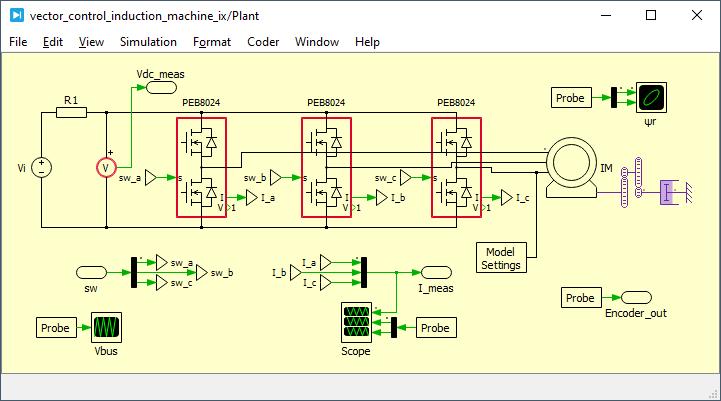 Induction machine drive model