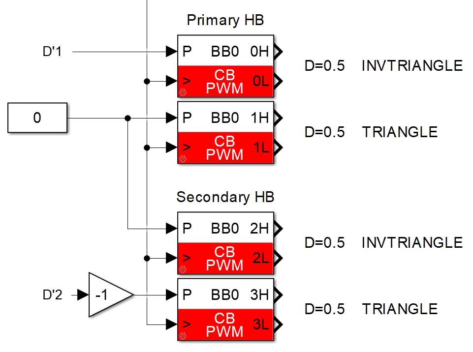 Simulink-based trapezoidal modulation for a dual active bridge.