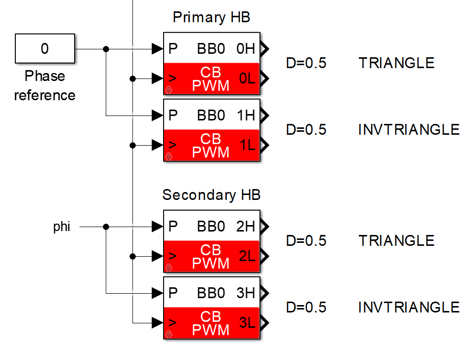 Phase-shift modulation for a DAB converter in Simulink