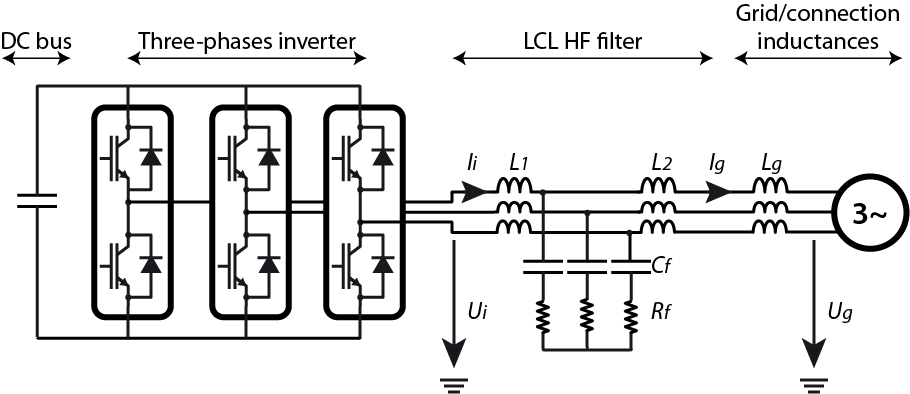 Grid-tie inverter with LCL filter