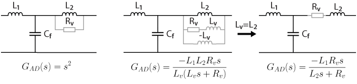 Possible damping circuits