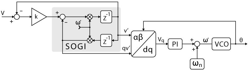 General principle of the SOGI-based PLL