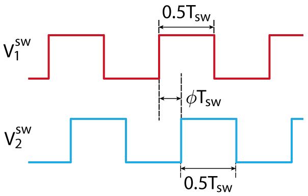 Phase-shift modulation waveforms for DAB converter