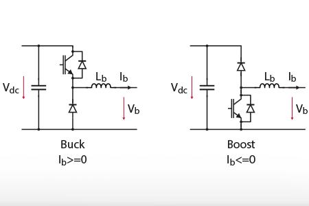 Buck-boost DC/DC converter