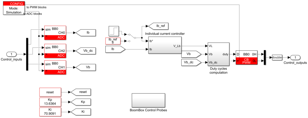 Simulink implementation of the buck-boost converter