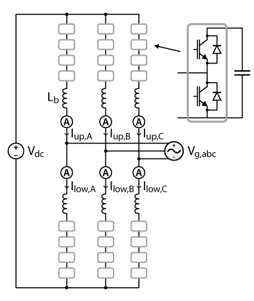 Electrical scheme of the implemented three-phase MMC converter.