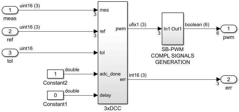 FPGA logic simulation blocks