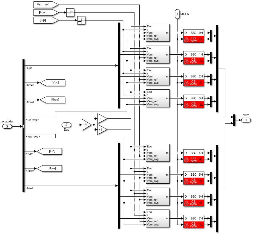 MMC phase-leg control model