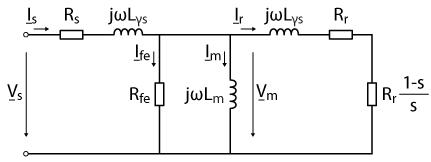 Squirrel cage induction machine equivalent circuit