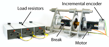 Permanent magnet synchronous motor testbench