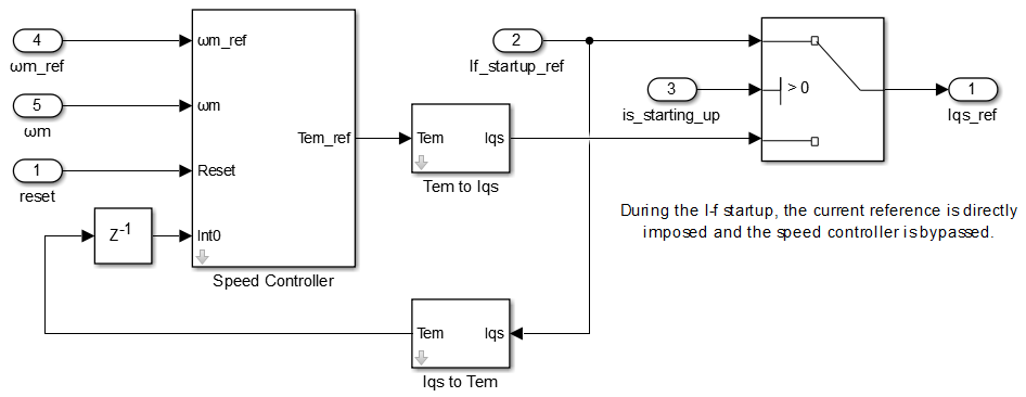 Generation of the stator current reference with I-f startup method