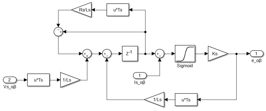 Back-EMF sliding mode observer Simulink diagram