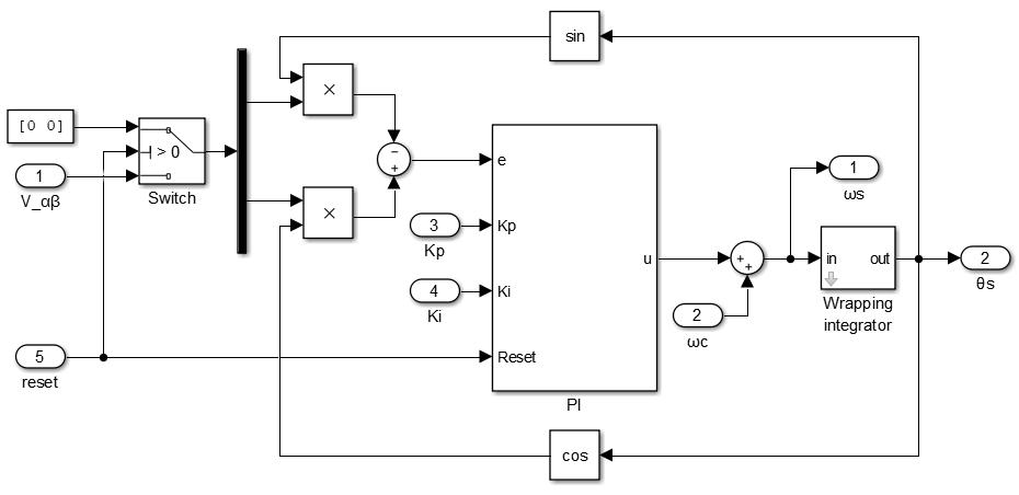 Q-PLL method for rotor position estimation