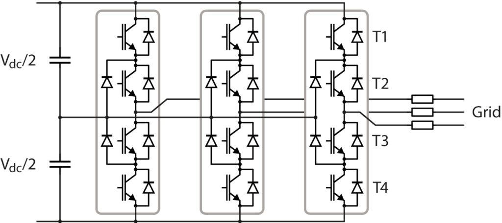 Three-phase NPC inverter schematic