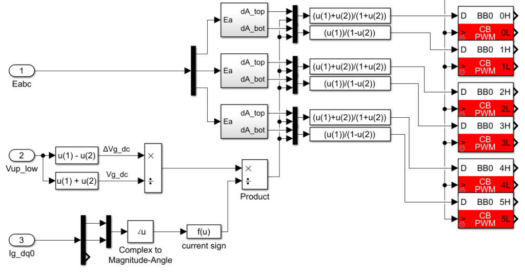 Simulink implementation of the DC bus balancing with carrier-based PWM