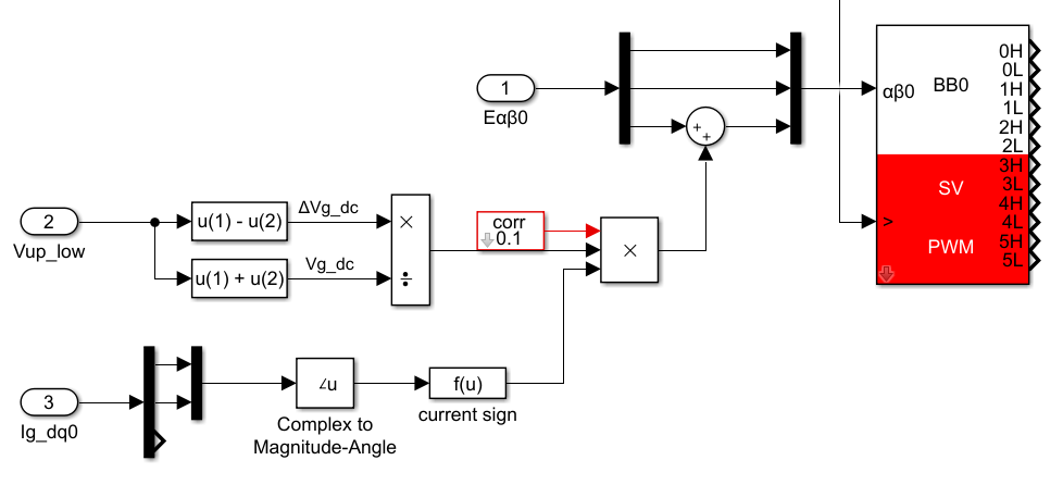 Simulink implementation of the DC bus balancing of NPC converters with space vector PWM