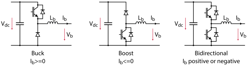 Electrical circuit of buck, boost and buck-boost configurations